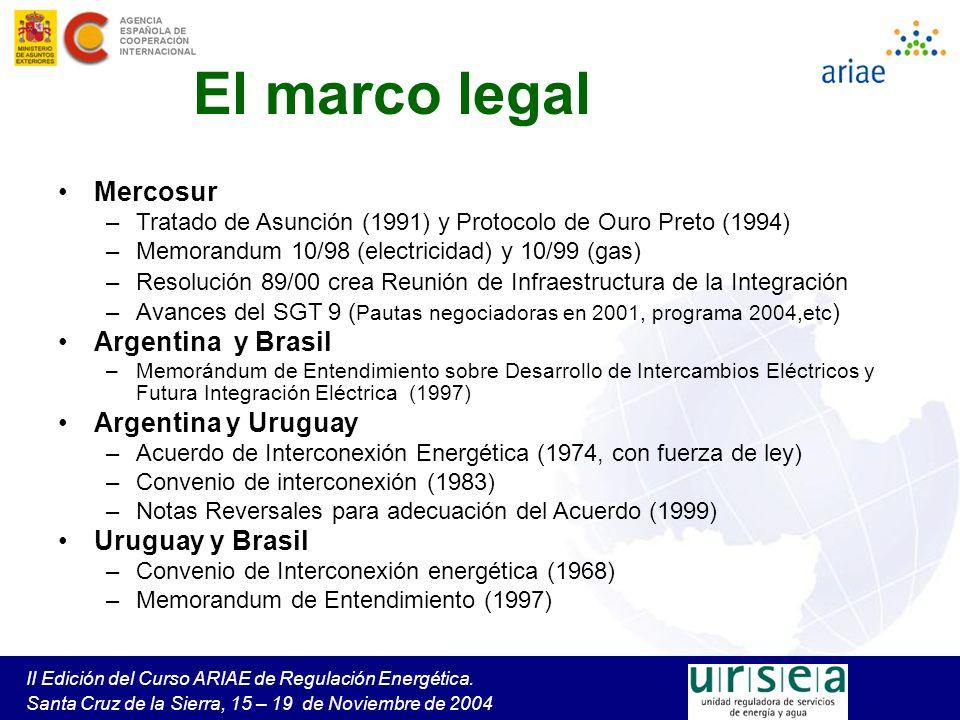 El marco legal Mercosur Argentina y Brasil Argentina y Uruguay
