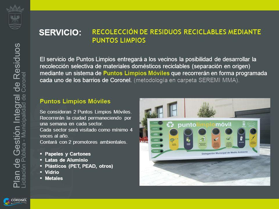 SERVICIO: RECOLECCIÓN DE RESIDUOS RECICLABLES MEDIANTE PUNTOS LIMPIOS