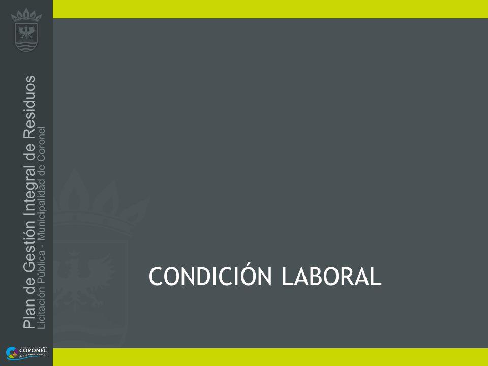 CONDICIÓN LABORAL
