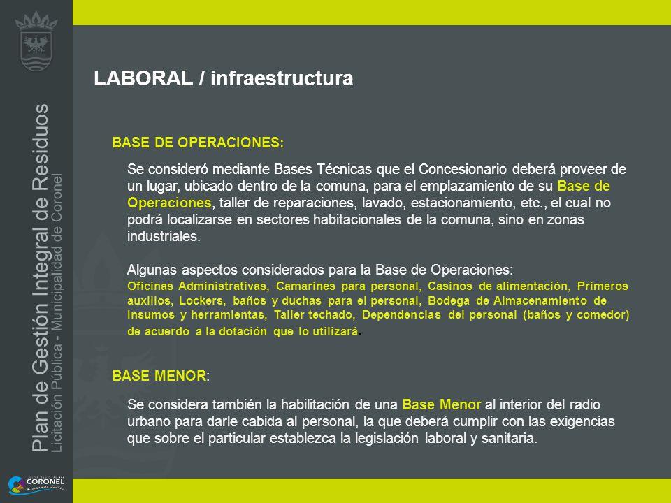 LABORAL / infraestructura