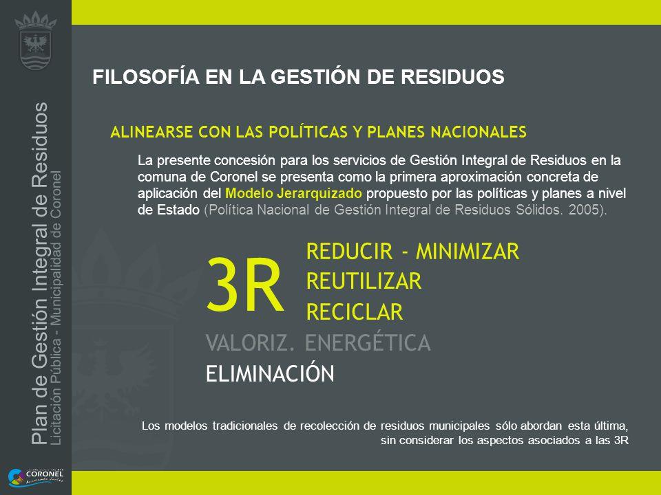 3R REDUCIR - MINIMIZAR REUTILIZAR RECICLAR VALORIZ. ENERGÉTICA