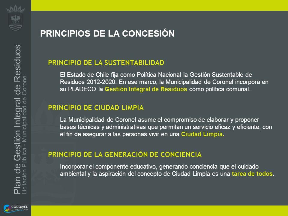 PRINCIPIOS DE LA CONCESIÓN