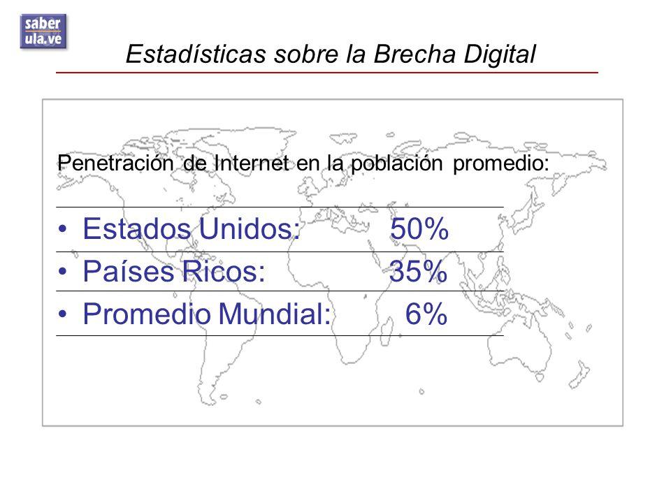Estadísticas sobre la Brecha Digital
