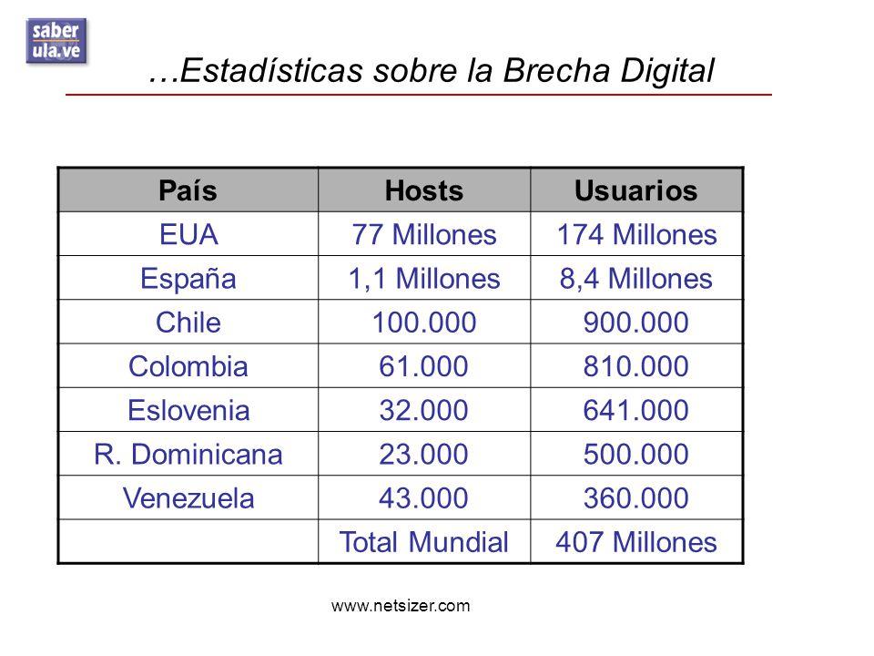 …Estadísticas sobre la Brecha Digital