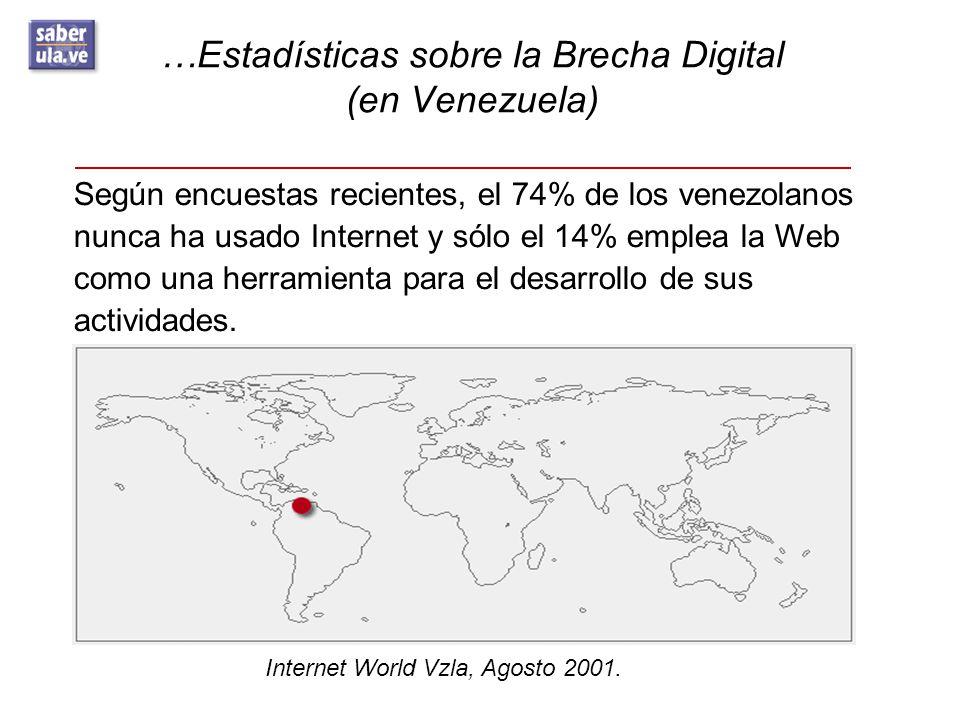 …Estadísticas sobre la Brecha Digital (en Venezuela)