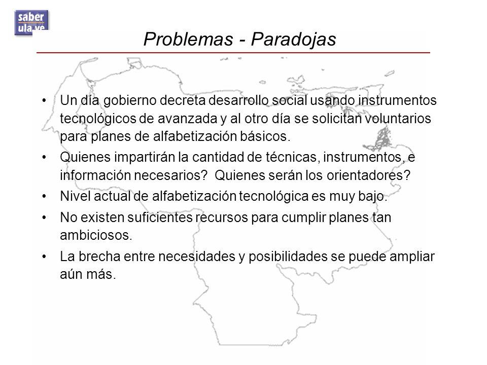 Problemas - Paradojas