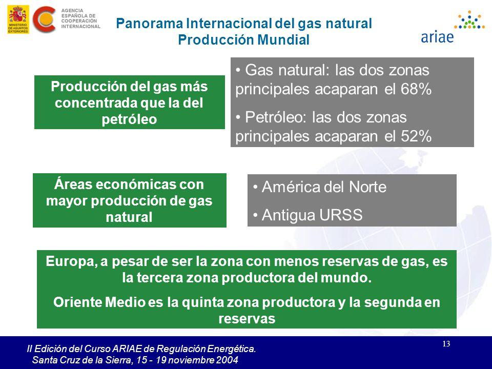 Gas natural: las dos zonas principales acaparan el 68%