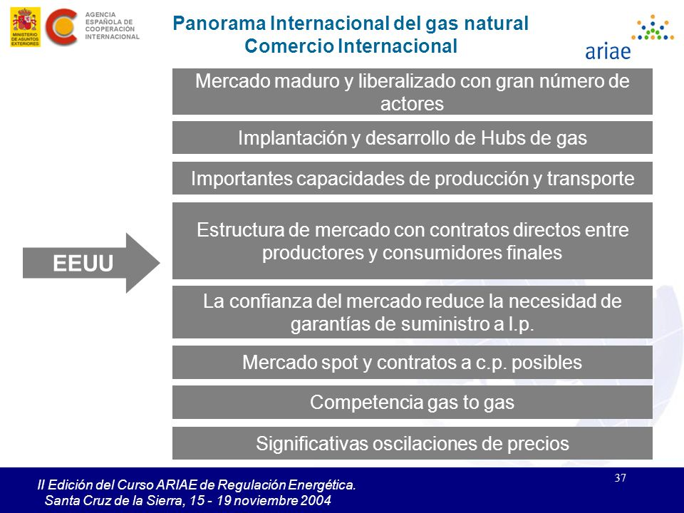 Panorama Internacional del gas natural Comercio Internacional