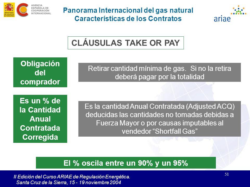 CLÁUSULAS TAKE OR PAY Obligación del comprador