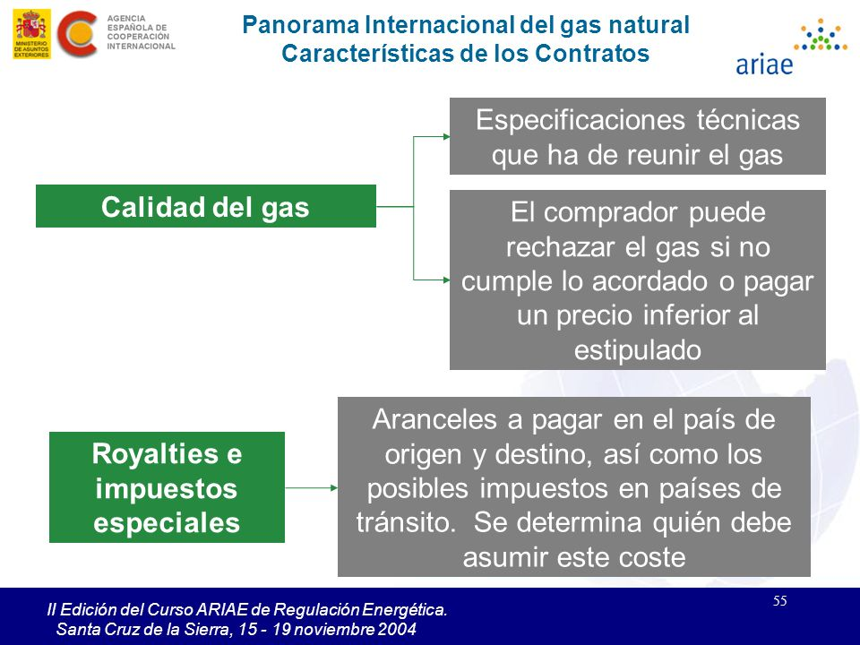 Calidad del gas Royalties e impuestos especiales