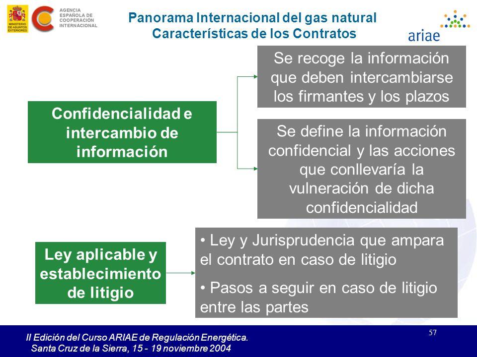Confidencialidad e intercambio de información