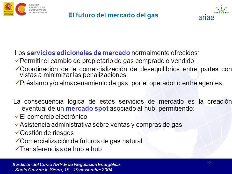 El futuro del mercado del gas