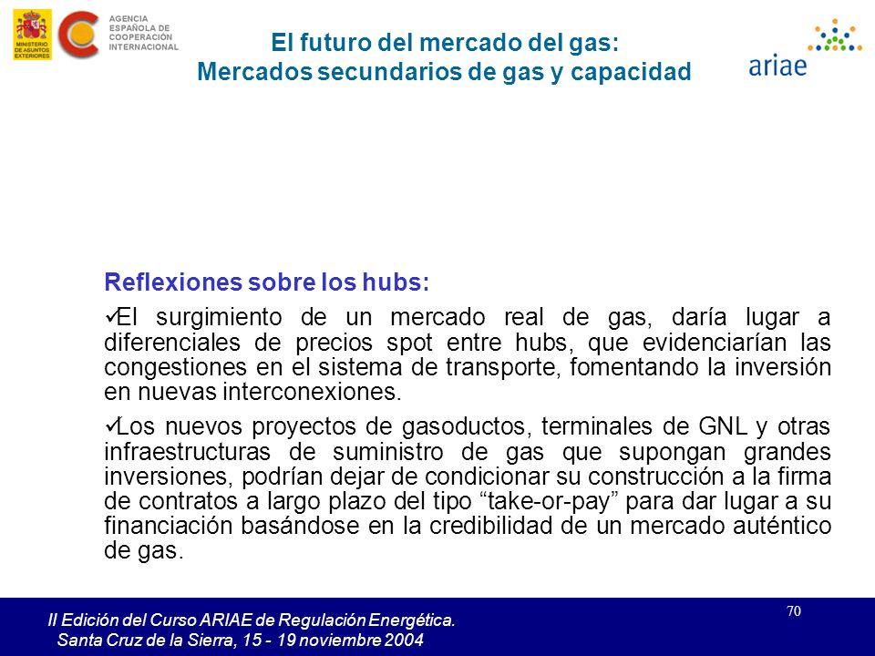 El futuro del mercado del gas: Mercados secundarios de gas y capacidad