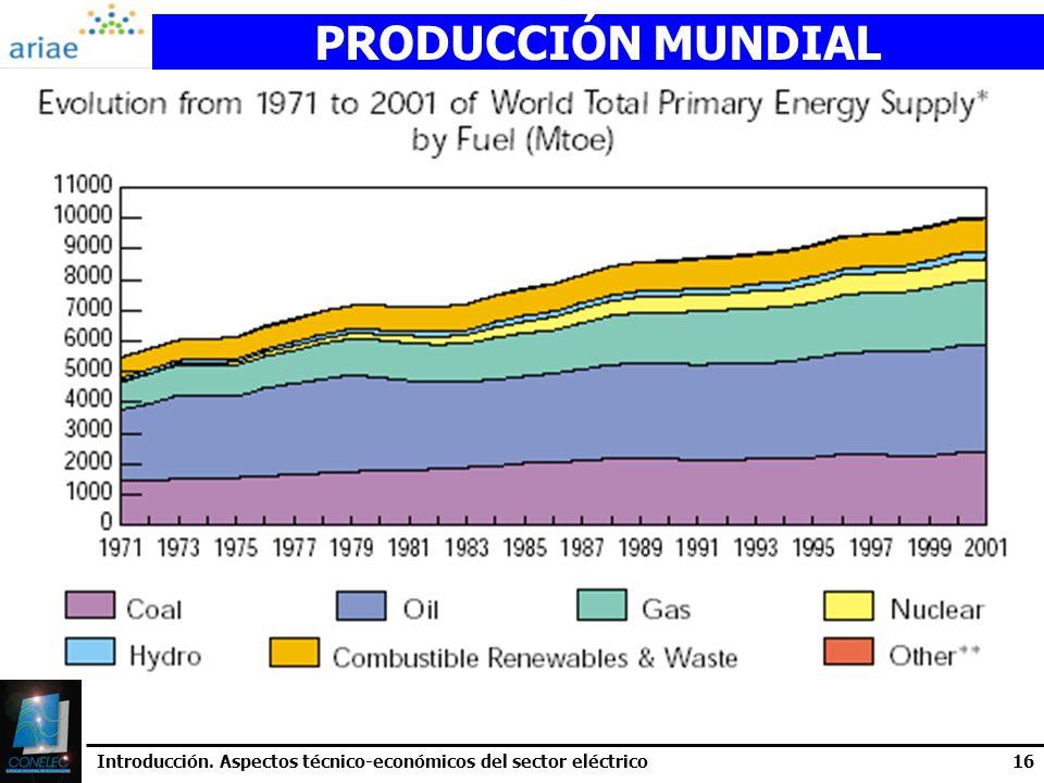 PRODUCCIÓN MUNDIAL Introducción. Aspectos técnico-económicos del sector eléctrico