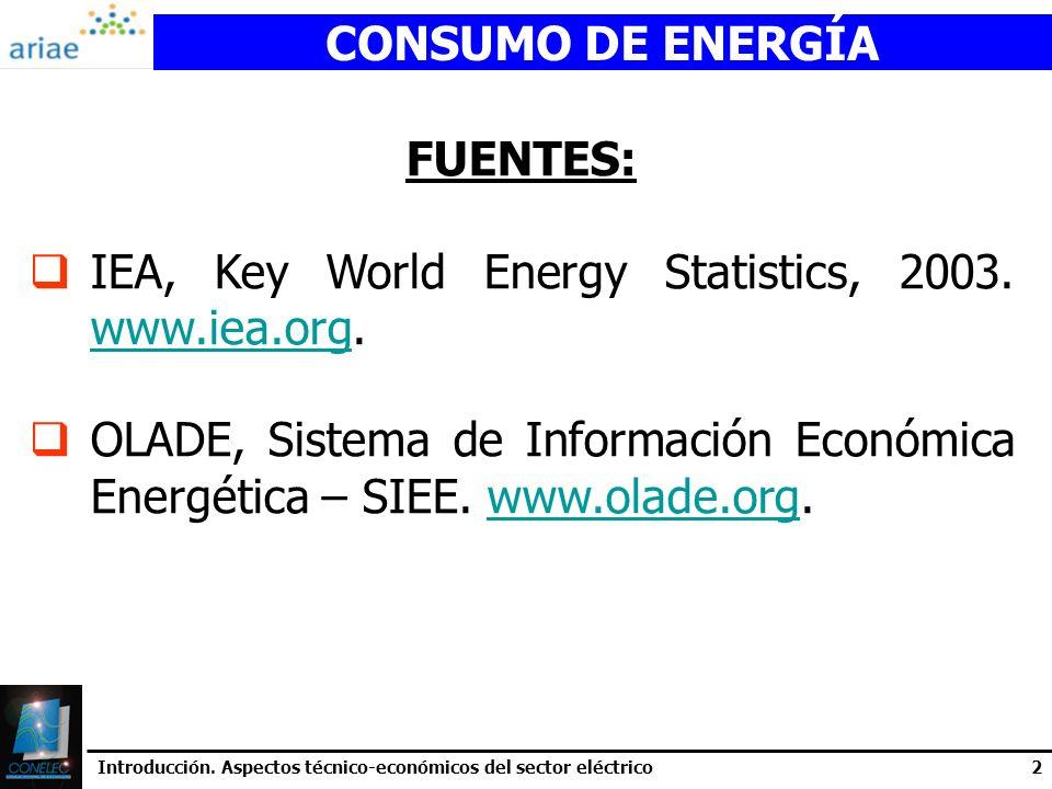 CONSUMO DE ENERGÍA FUENTES: