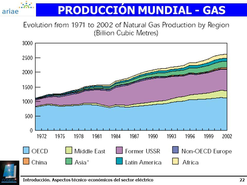PRODUCCIÓN MUNDIAL - GAS