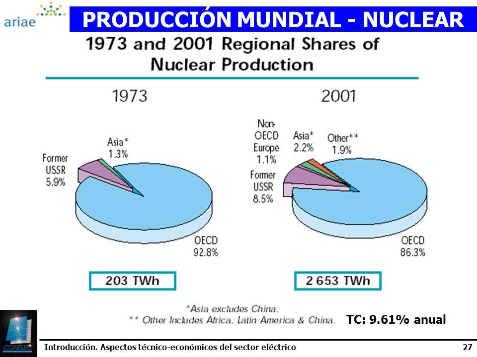 PRODUCCIÓN MUNDIAL - NUCLEAR