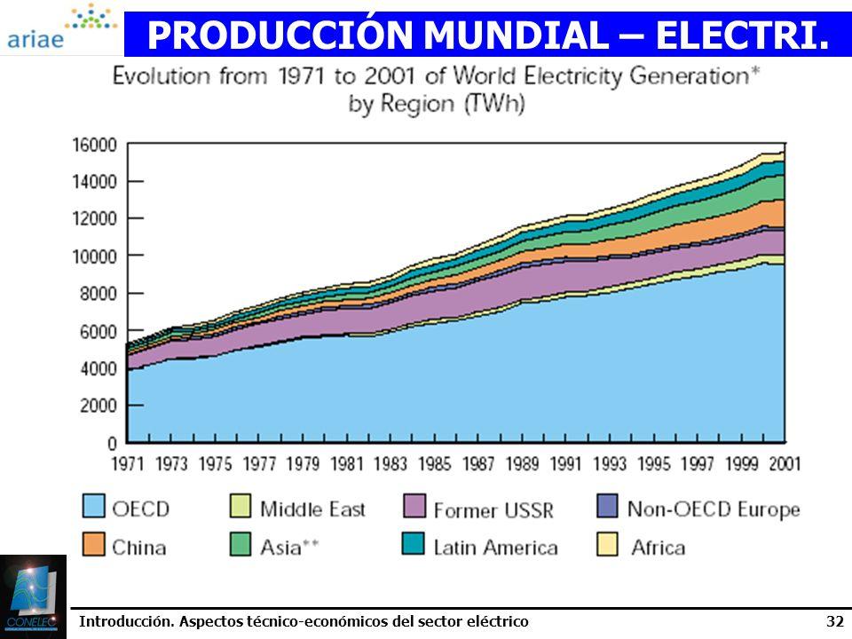 PRODUCCIÓN MUNDIAL – ELECTRI.