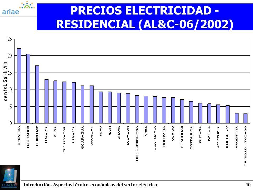 PRECIOS ELECTRICIDAD - RESIDENCIAL (AL&C-06/2002)