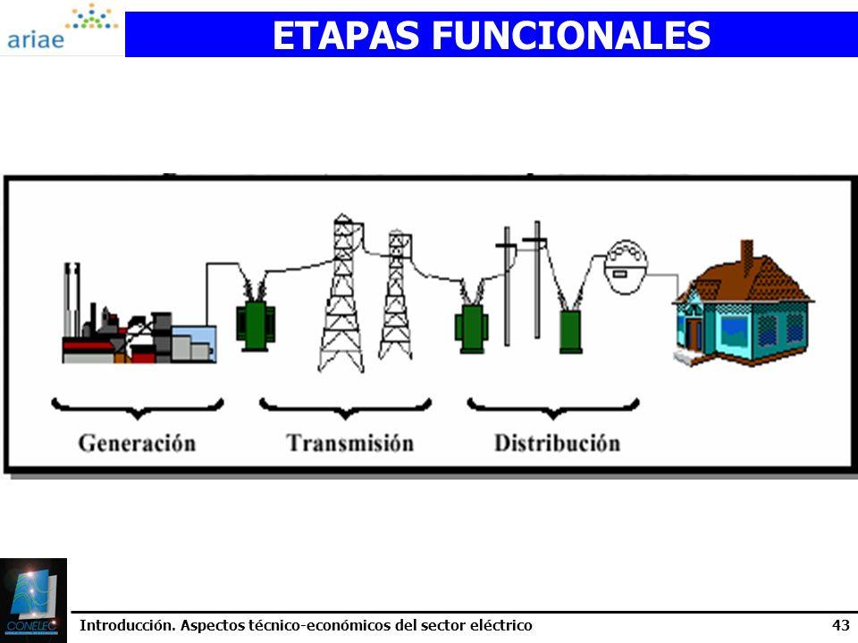 ETAPAS FUNCIONALES Introducción. Aspectos técnico-económicos del sector eléctrico