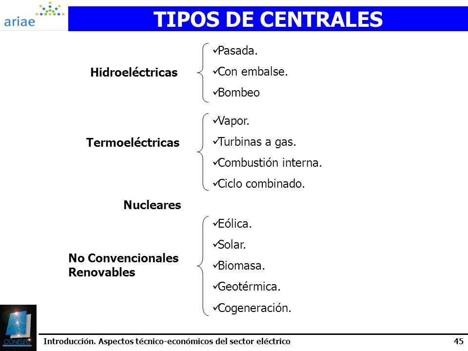 TIPOS DE CENTRALES Pasada. Con embalse. Bombeo Hidroeléctricas Vapor.