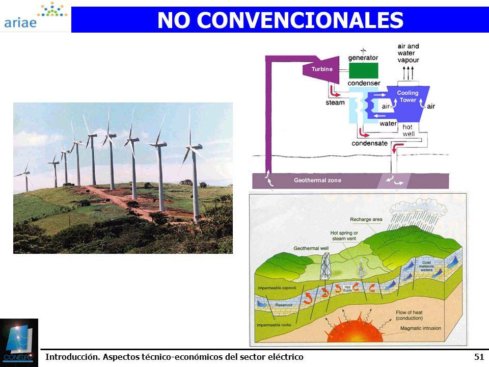 NO CONVENCIONALES Introducción. Aspectos técnico-económicos del sector eléctrico