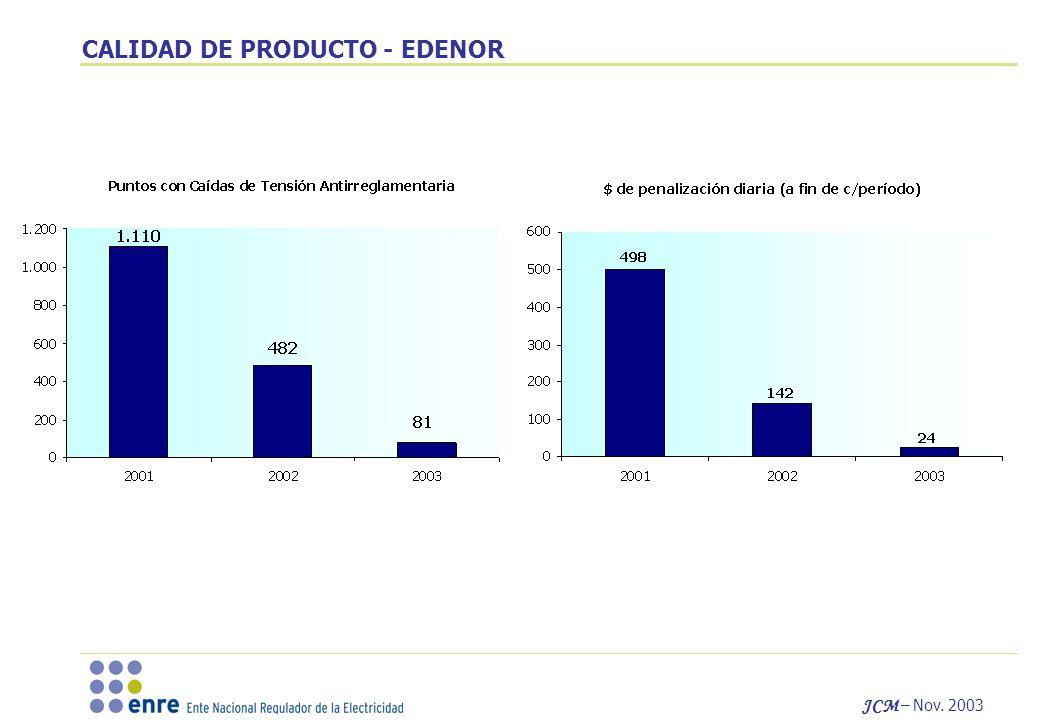 CALIDAD DE PRODUCTO - EDENOR