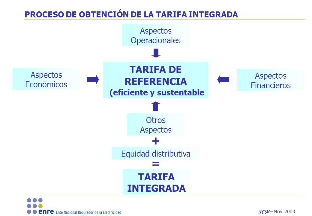 PROCESO DE OBTENCIÓN DE LA TARIFA INTEGRADA