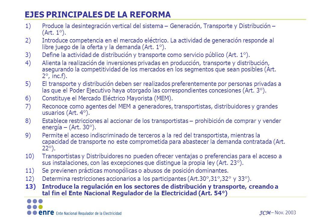 EJES PRINCIPALES DE LA REFORMA