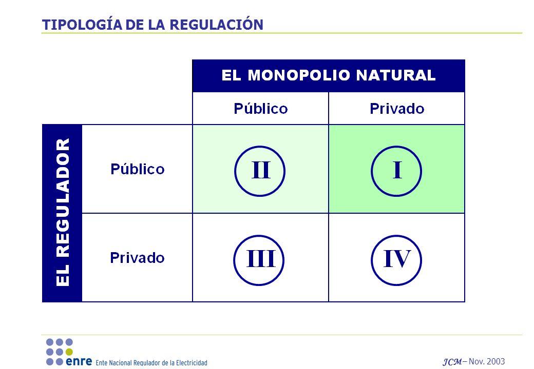 TIPOLOGÍA DE LA REGULACIÓN