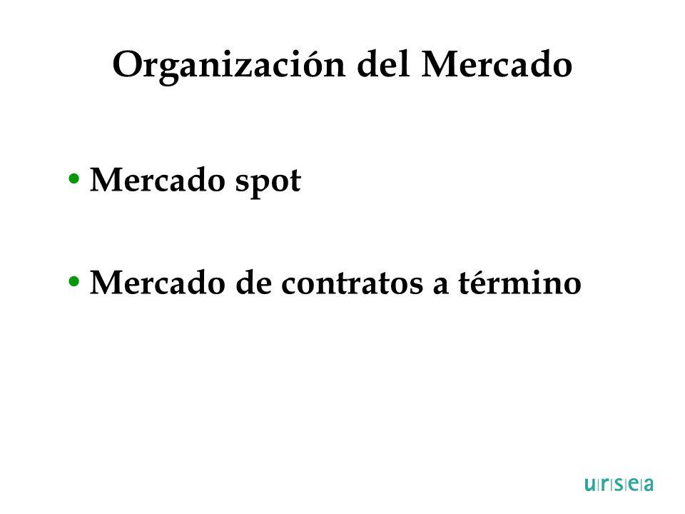 Organización del Mercado