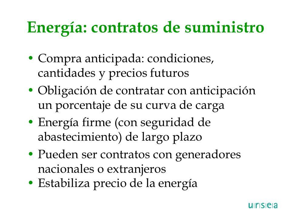 Energía: contratos de suministro