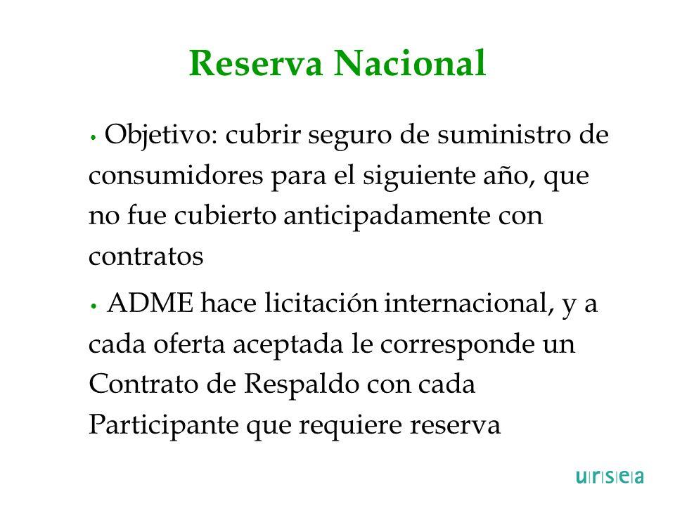 Reserva Nacional Objetivo: cubrir seguro de suministro de consumidores para el siguiente año, que no fue cubierto anticipadamente con contratos.