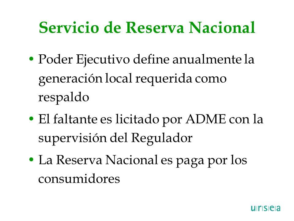 Servicio de Reserva Nacional