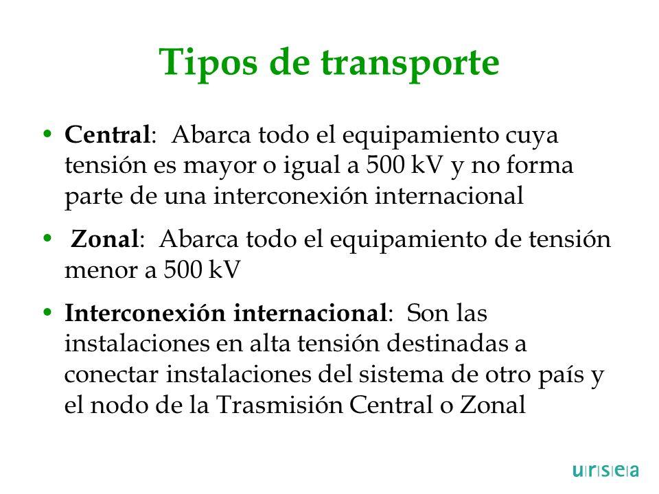 Tipos de transporte Central: Abarca todo el equipamiento cuya tensión es mayor o igual a 500 kV y no forma parte de una interconexión internacional.