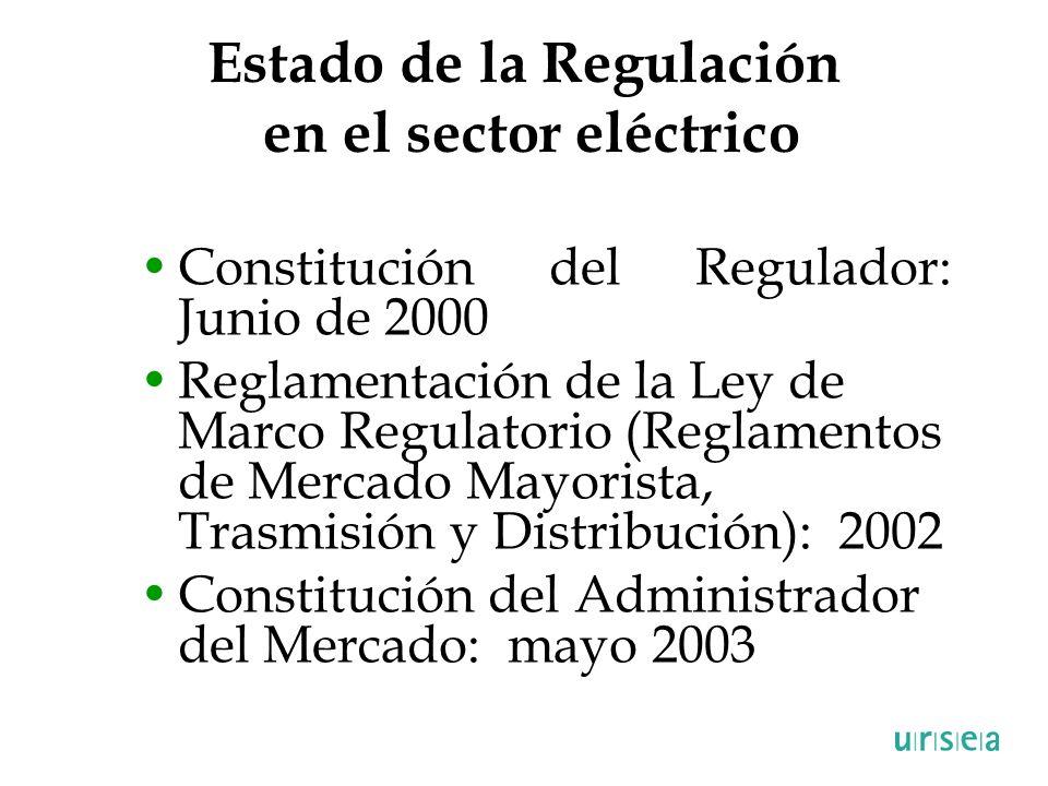 Estado de la Regulación en el sector eléctrico