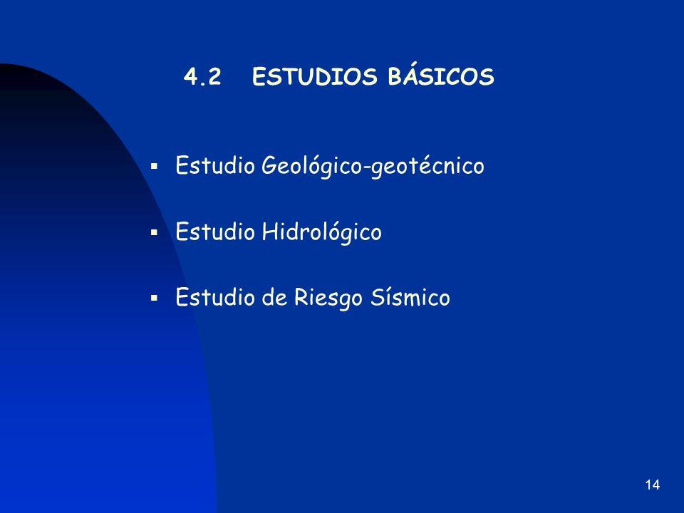 4.2 ESTUDIOS BÁSICOS Estudio Geológico-geotécnico Estudio Hidrológico Estudio de Riesgo Sísmico