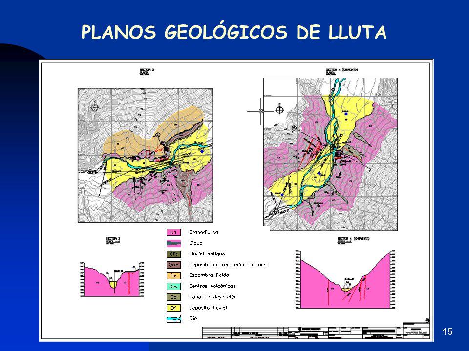 PLANOS GEOLÓGICOS DE LLUTA