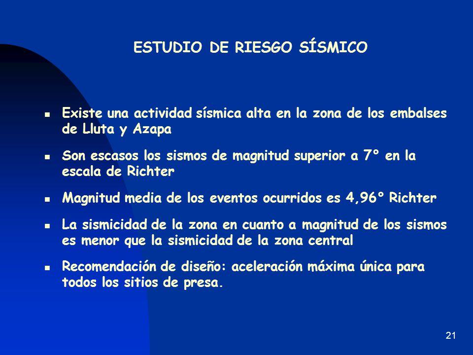 ESTUDIO DE RIESGO SÍSMICO