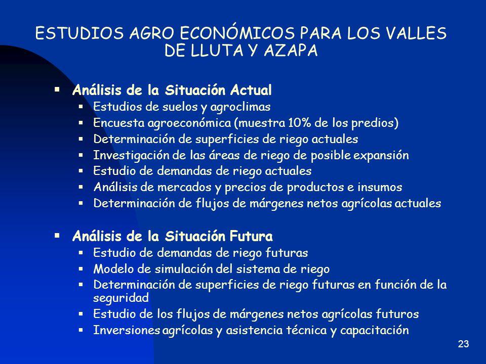 ESTUDIOS AGRO ECONÓMICOS PARA LOS VALLES DE LLUTA Y AZAPA