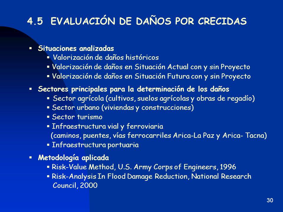 4.5 EVALUACIÓN DE DAÑOS POR CRECIDAS