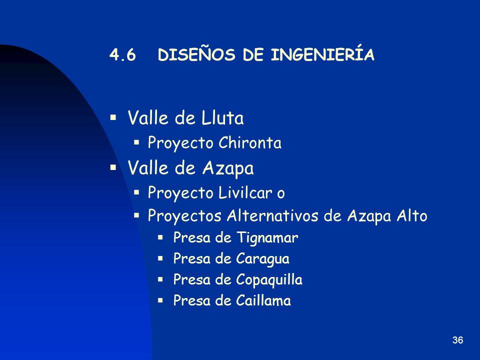 Valle de Lluta Valle de Azapa 4.6 DISEÑOS DE INGENIERÍA