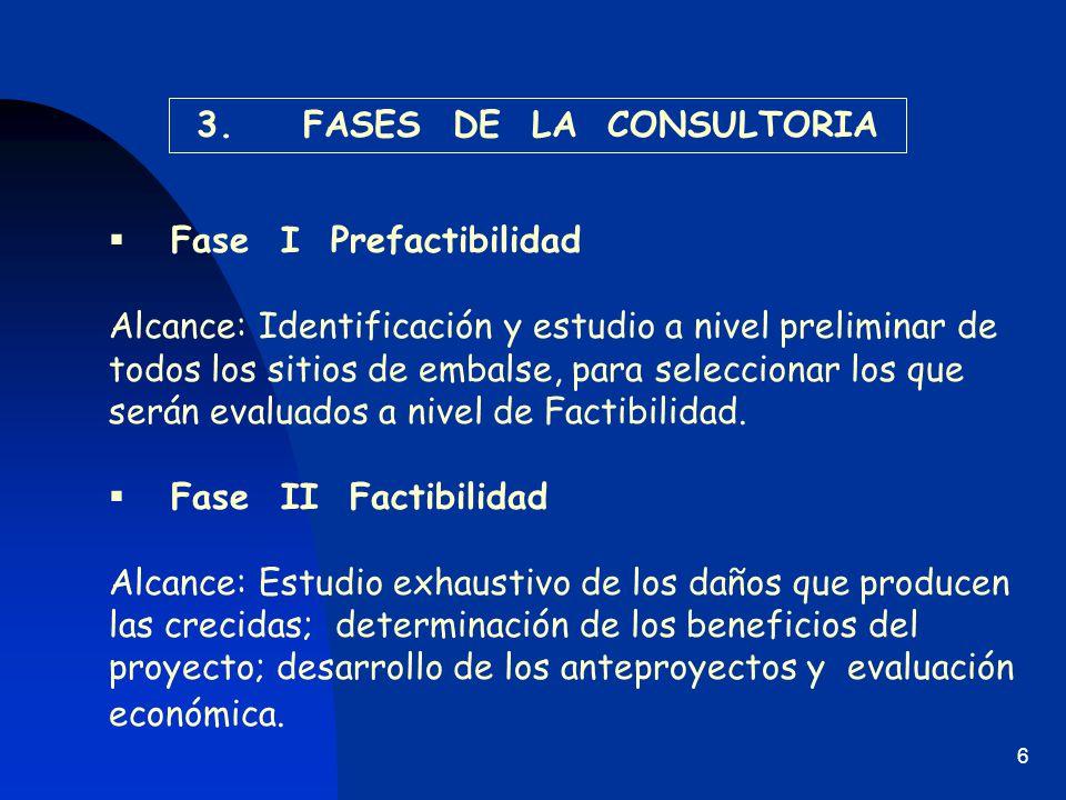 3. FASES DE LA CONSULTORIA