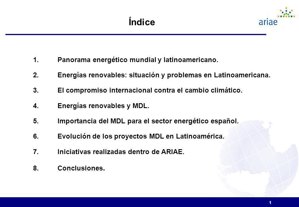 Índice Panorama energético mundial y latinoamericano.