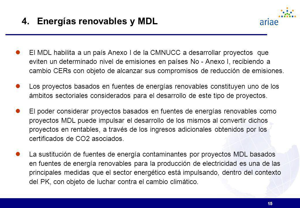 4. Energías renovables y MDL