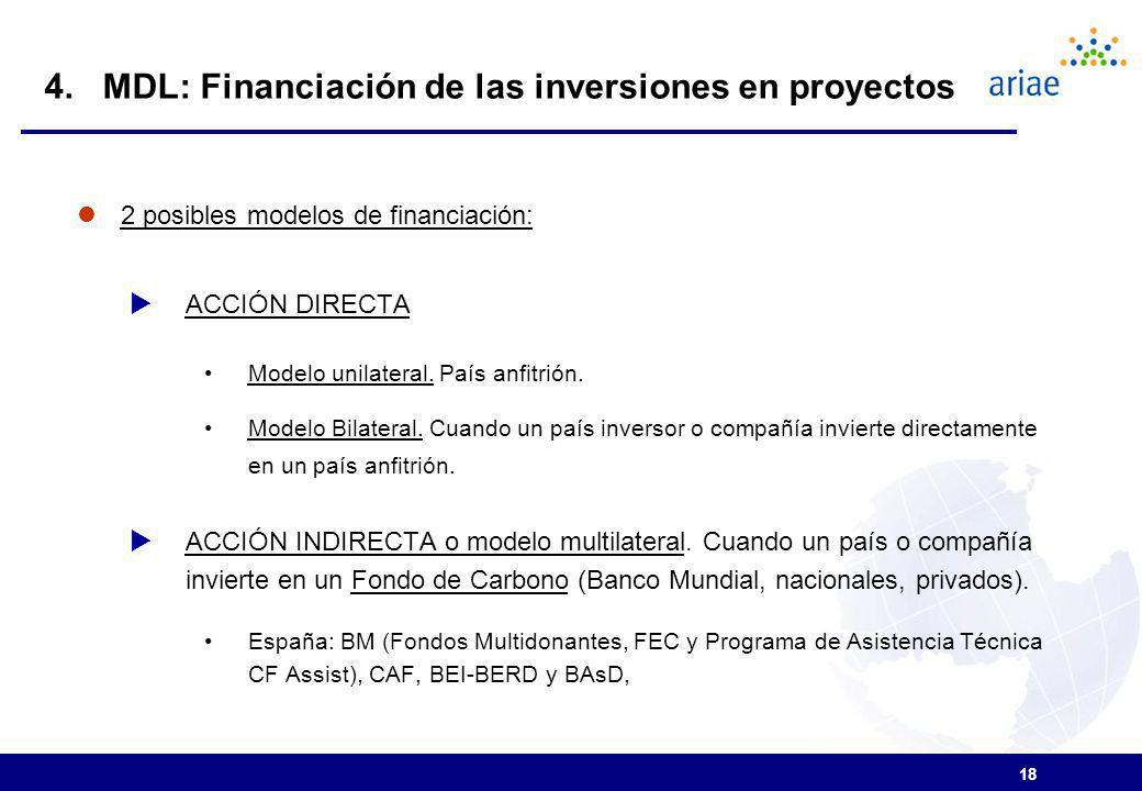 4. MDL: Financiación de las inversiones en proyectos