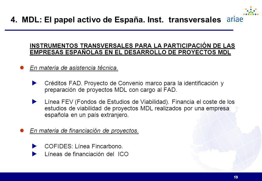 4. MDL: El papel activo de España. Inst. transversales