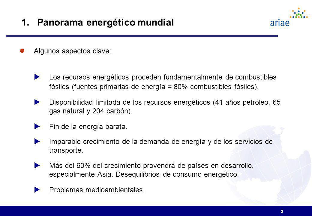 1. Panorama energético mundial