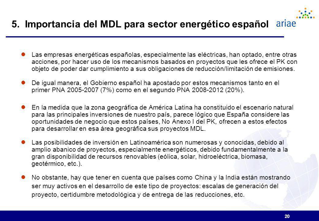 5. Importancia del MDL para sector energético español