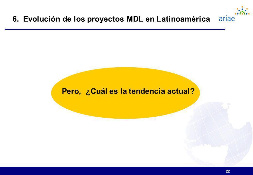 6. Evolución de los proyectos MDL en Latinoamérica